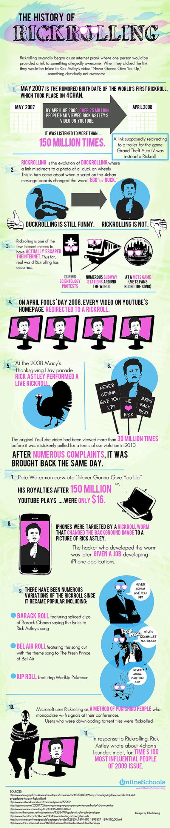 La historia del Rick-rolling [infografía]