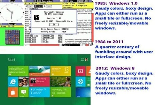 ¿En qué se diferencian Windows 8 y Windows 1? En nada