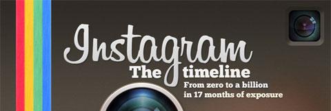 La historia de Instagram contada con sus propias fotos