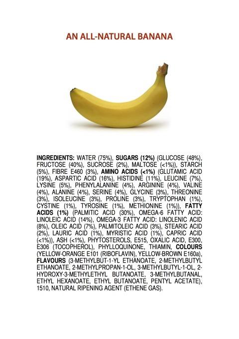 Componentes del plátano