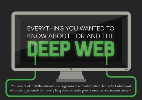 ¿Sabías que hay una Internet invisible 500 veces más grande que la te muestran los buscadores?