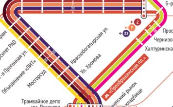 Mapas de transporte en ruso
