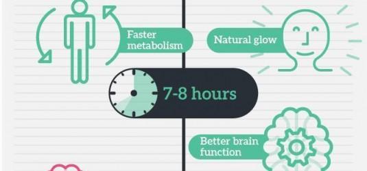 Ésto es lo que te pasa cuando duermes muy poco… y demasiado